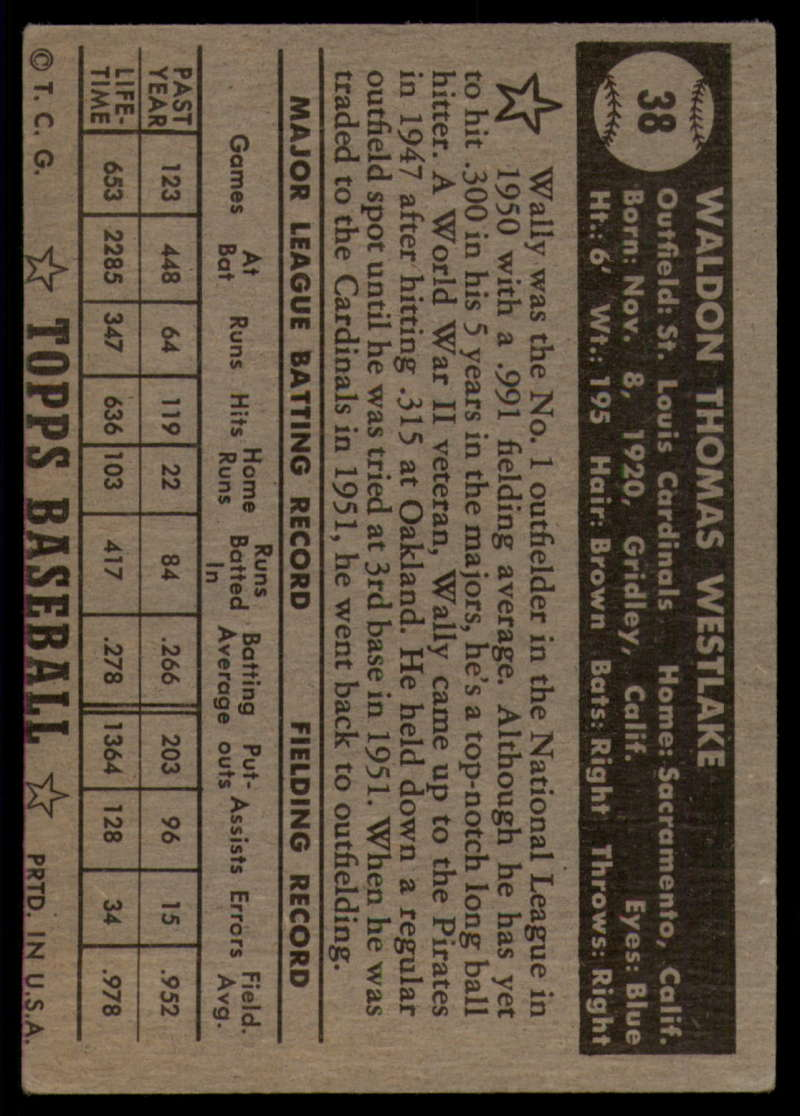 1952-Topps-Baseball-Black-Back-1-45-Complete-your-set-Pick-your-card thumbnail 239