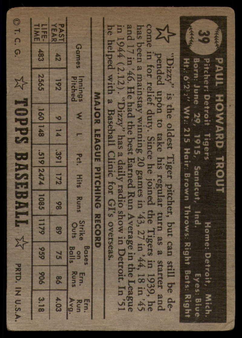 1952-Topps-Baseball-Black-Back-1-45-Complete-your-set-Pick-your-card thumbnail 251
