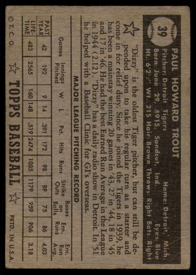 1952-Topps-Baseball-Black-Back-1-45-Complete-your-set-Pick-your-card thumbnail 253