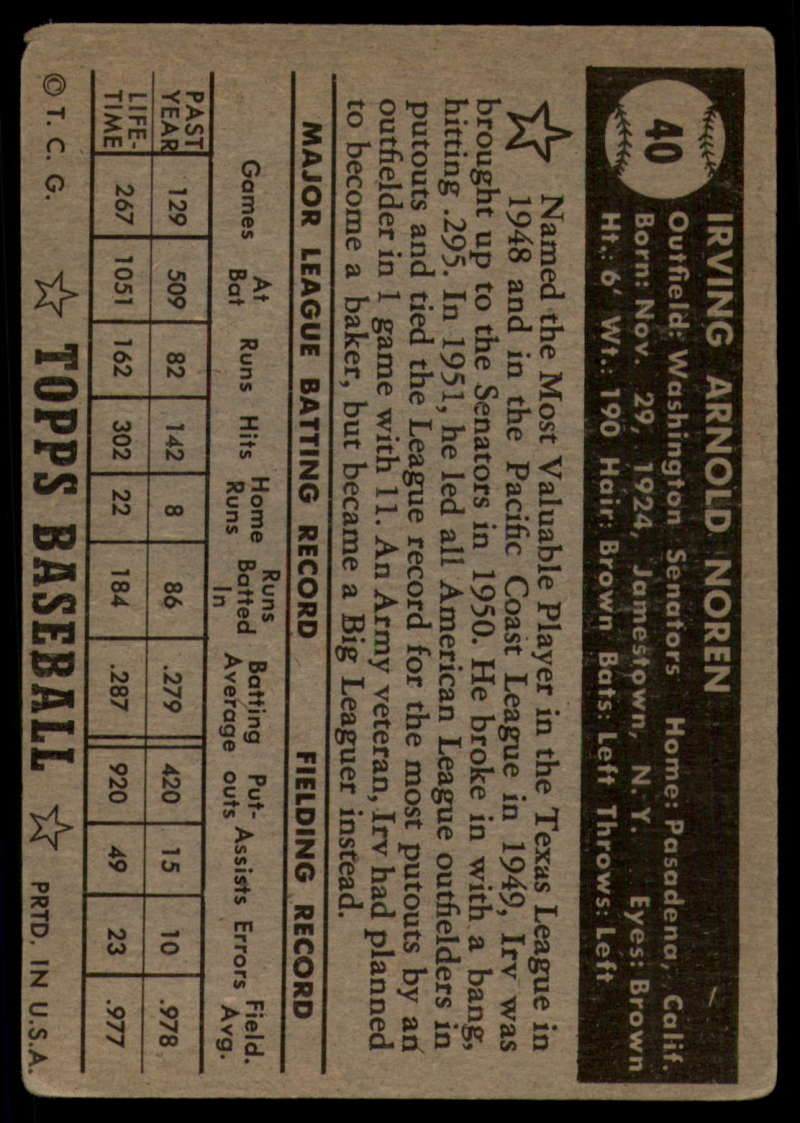 1952-Topps-Baseball-Black-Back-1-45-Complete-your-set-Pick-your-card thumbnail 257