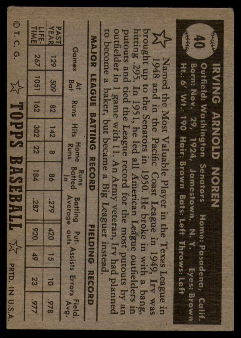 1952-Topps-Baseball-Black-Back-1-45-Complete-your-set-Pick-your-card thumbnail 259