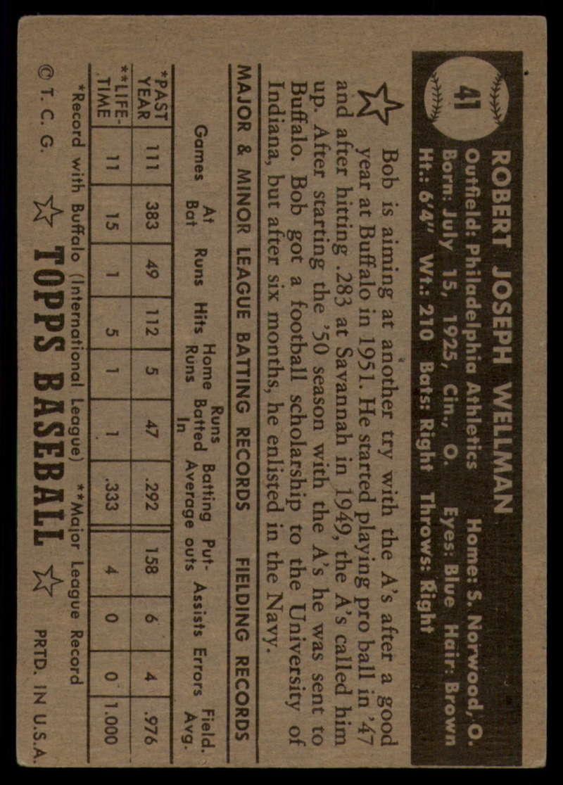 1952-Topps-Baseball-Black-Back-1-45-Complete-your-set-Pick-your-card thumbnail 267