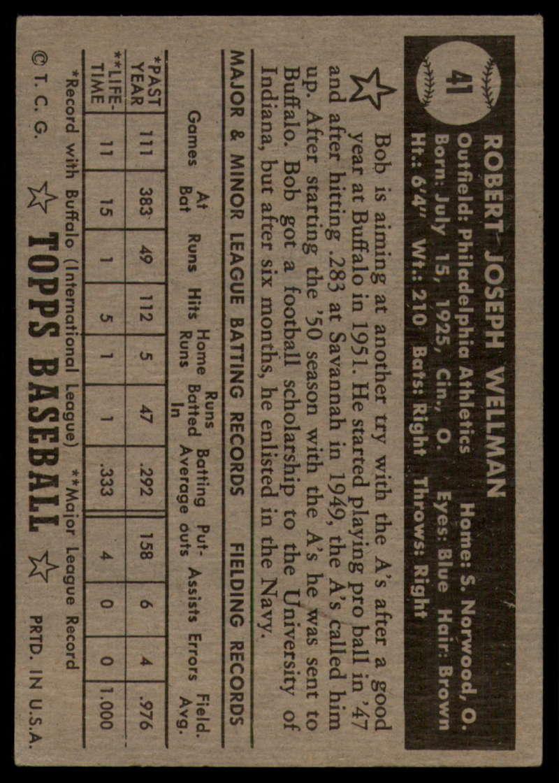 1952-Topps-Baseball-Black-Back-1-45-Complete-your-set-Pick-your-card thumbnail 273