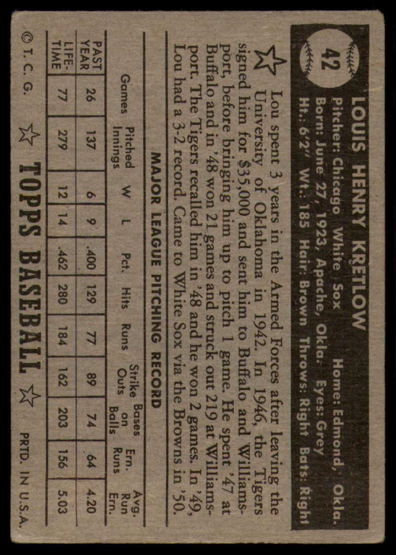 1952-Topps-Baseball-Black-Back-1-45-Complete-your-set-Pick-your-card thumbnail 275