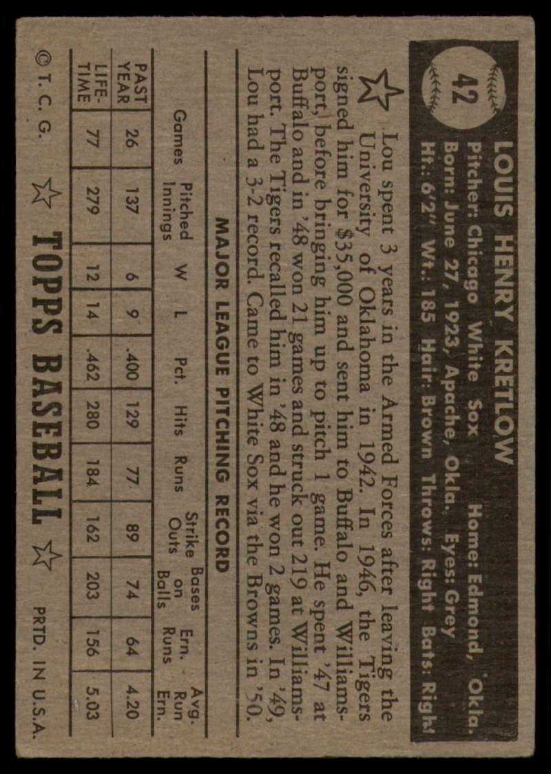1952-Topps-Baseball-Black-Back-1-45-Complete-your-set-Pick-your-card thumbnail 277