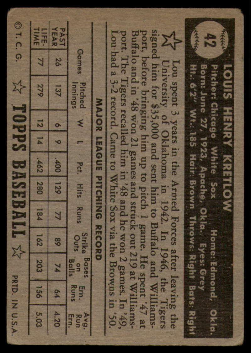 1952-Topps-Baseball-Black-Back-1-45-Complete-your-set-Pick-your-card thumbnail 279