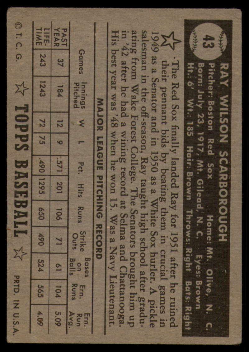 1952-Topps-Baseball-Black-Back-1-45-Complete-your-set-Pick-your-card thumbnail 281