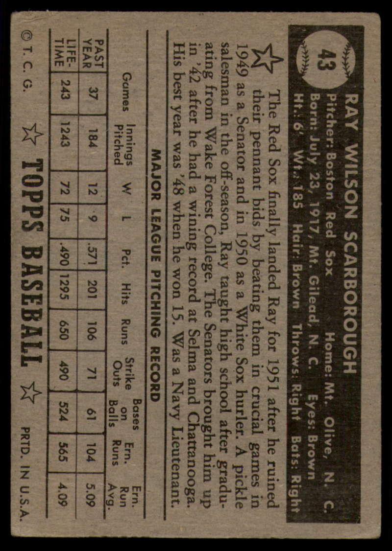 1952-Topps-Baseball-Black-Back-1-45-Complete-your-set-Pick-your-card thumbnail 283