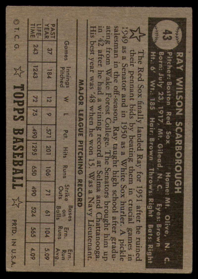 1952-Topps-Baseball-Black-Back-1-45-Complete-your-set-Pick-your-card thumbnail 285