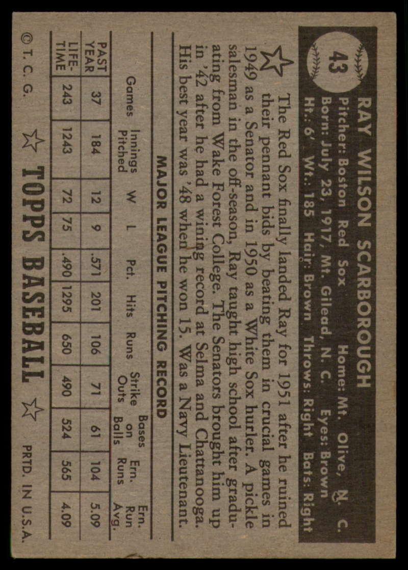 1952-Topps-Baseball-Black-Back-1-45-Complete-your-set-Pick-your-card thumbnail 287