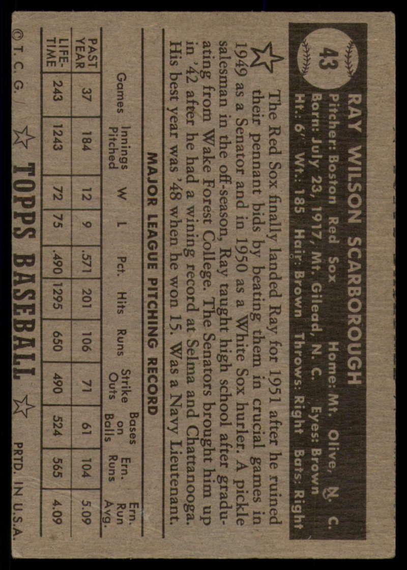 1952-Topps-Baseball-Black-Back-1-45-Complete-your-set-Pick-your-card thumbnail 289