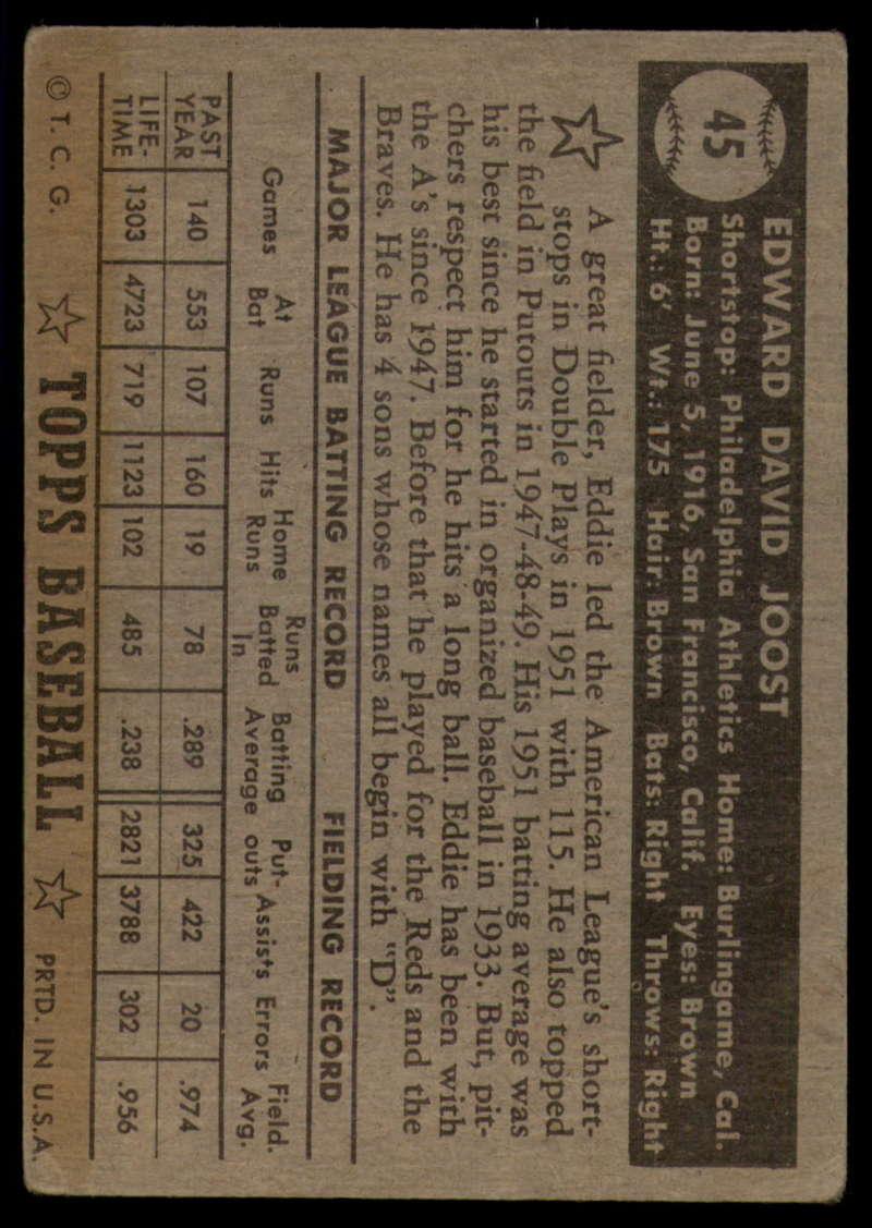 1952-Topps-Baseball-Black-Back-1-45-Complete-your-set-Pick-your-card thumbnail 295