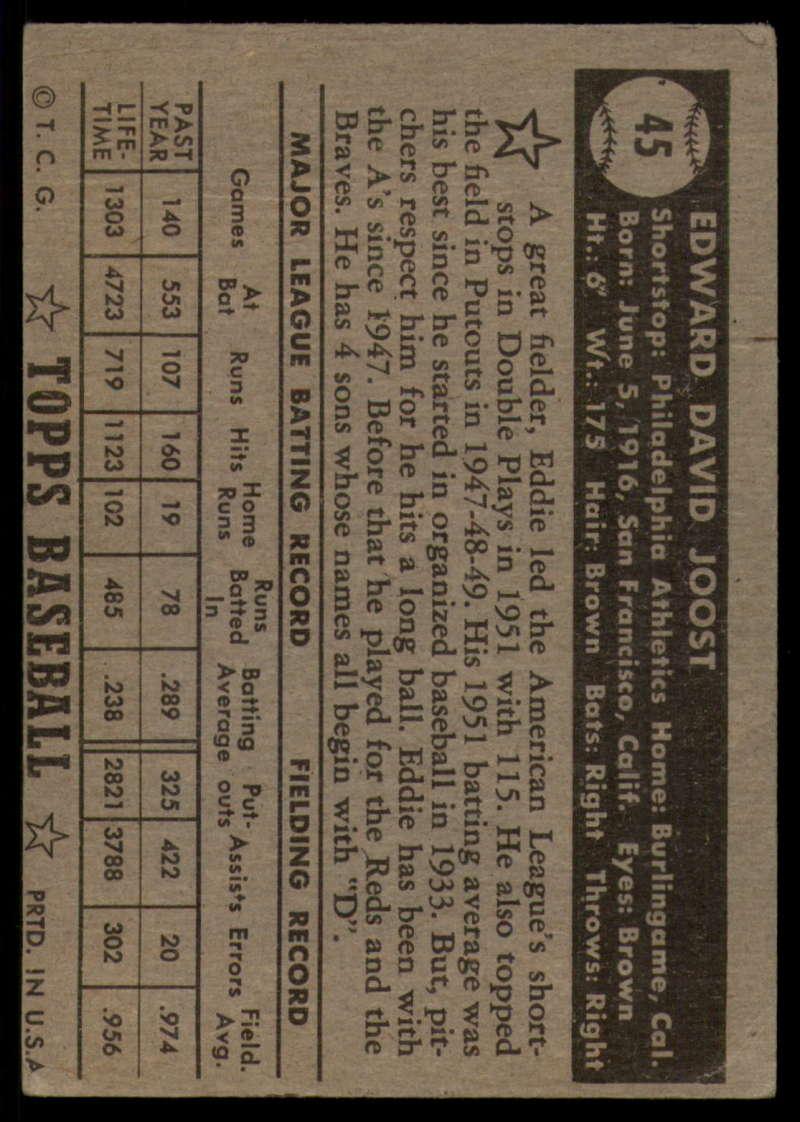 1952-Topps-Baseball-Black-Back-1-45-Complete-your-set-Pick-your-card thumbnail 297