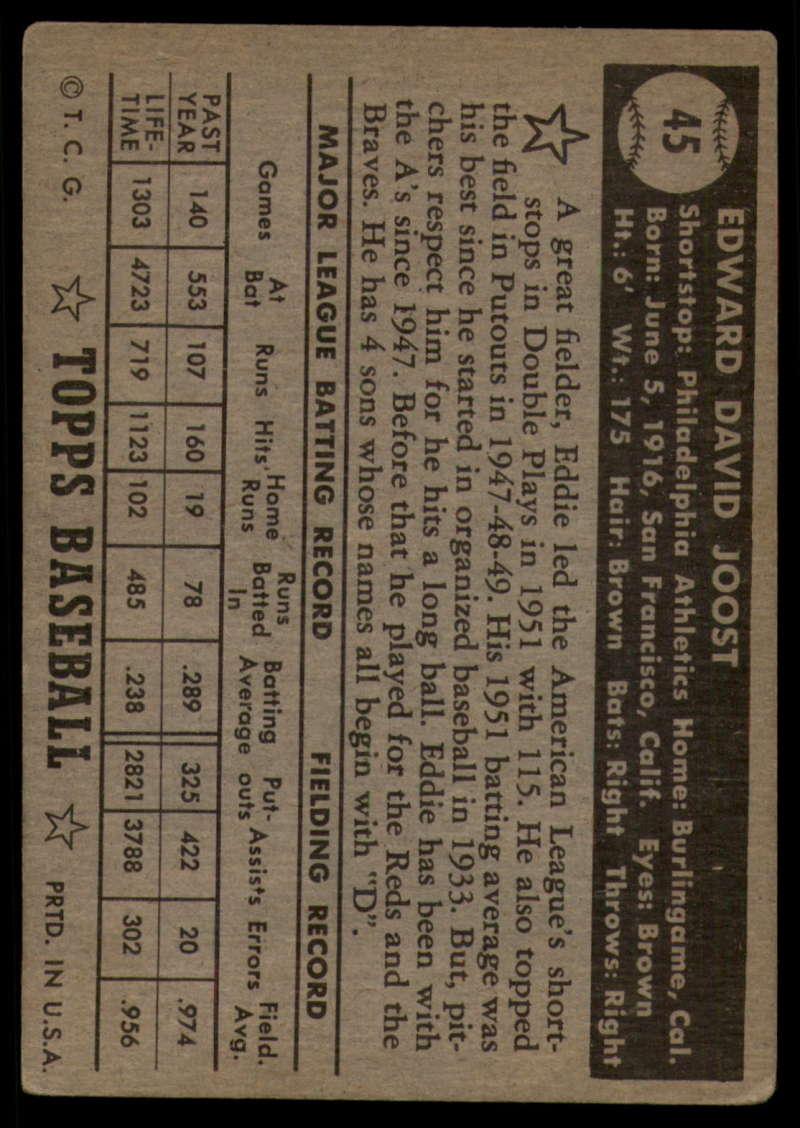 1952-Topps-Baseball-Black-Back-1-45-Complete-your-set-Pick-your-card thumbnail 299