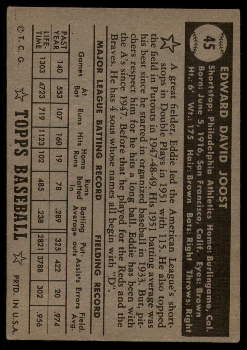 1952-Topps-Baseball-Black-Back-1-45-Complete-your-set-Pick-your-card thumbnail 301