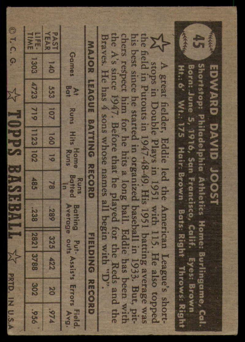 1952-Topps-Baseball-Black-Back-1-45-Complete-your-set-Pick-your-card thumbnail 303