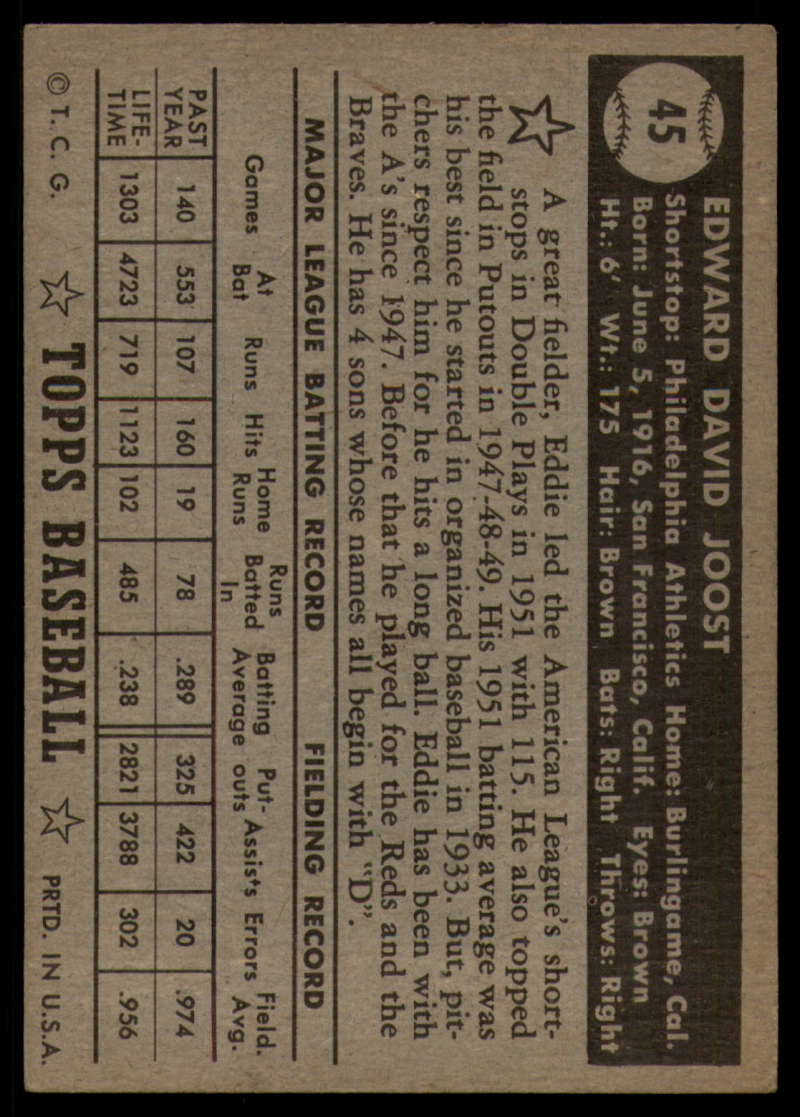 1952-Topps-Baseball-Black-Back-1-45-Complete-your-set-Pick-your-card thumbnail 305