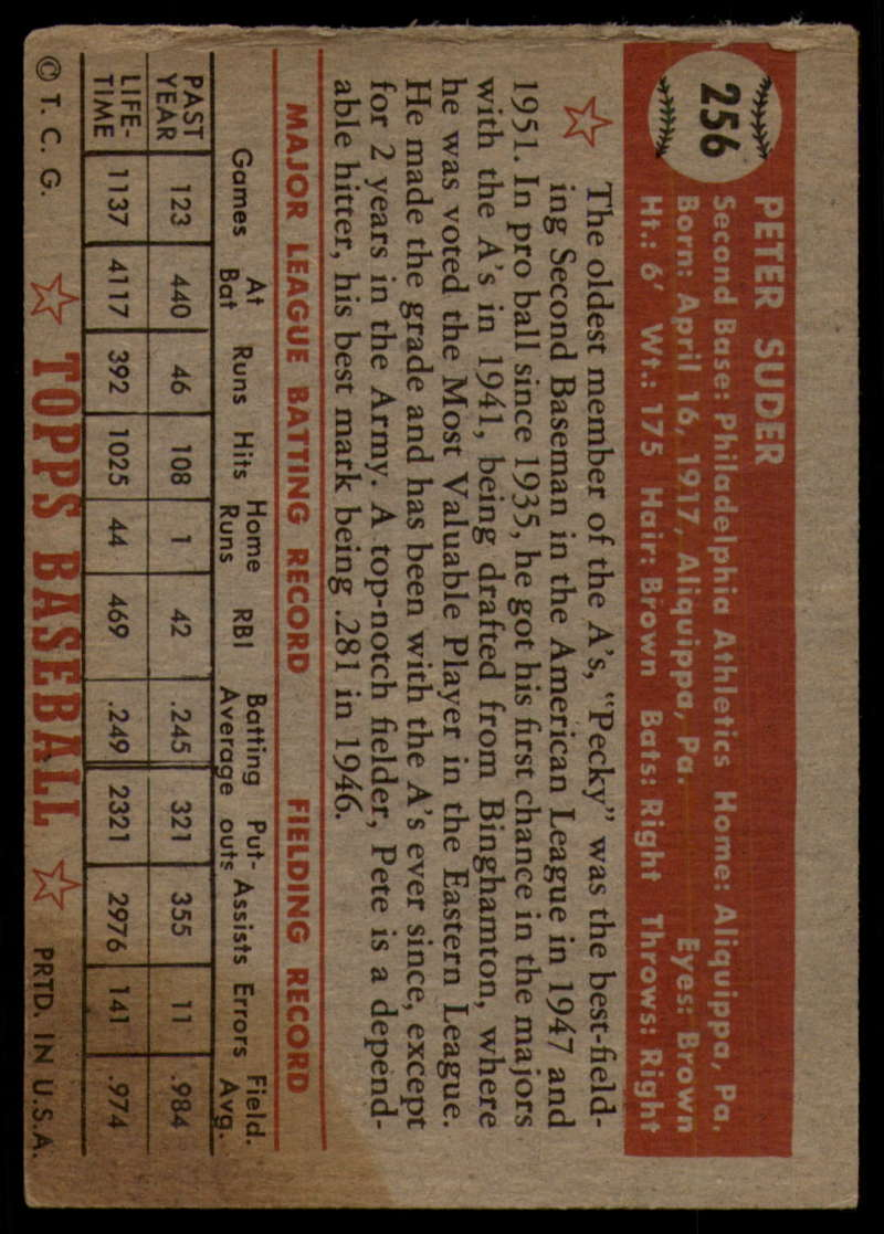 1952-Topps-Baseball-241-407-Complete-your-set-Pick-your-card thumbnail 121