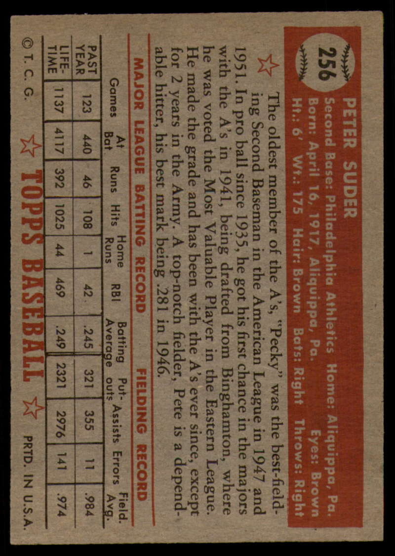 1952-Topps-Baseball-241-407-Complete-your-set-Pick-your-card thumbnail 127