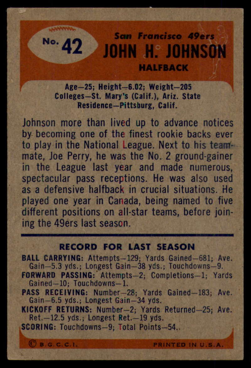 1955-Bowman-Football-1-70-Complete-your-set-Pick-your-card thumbnail 207