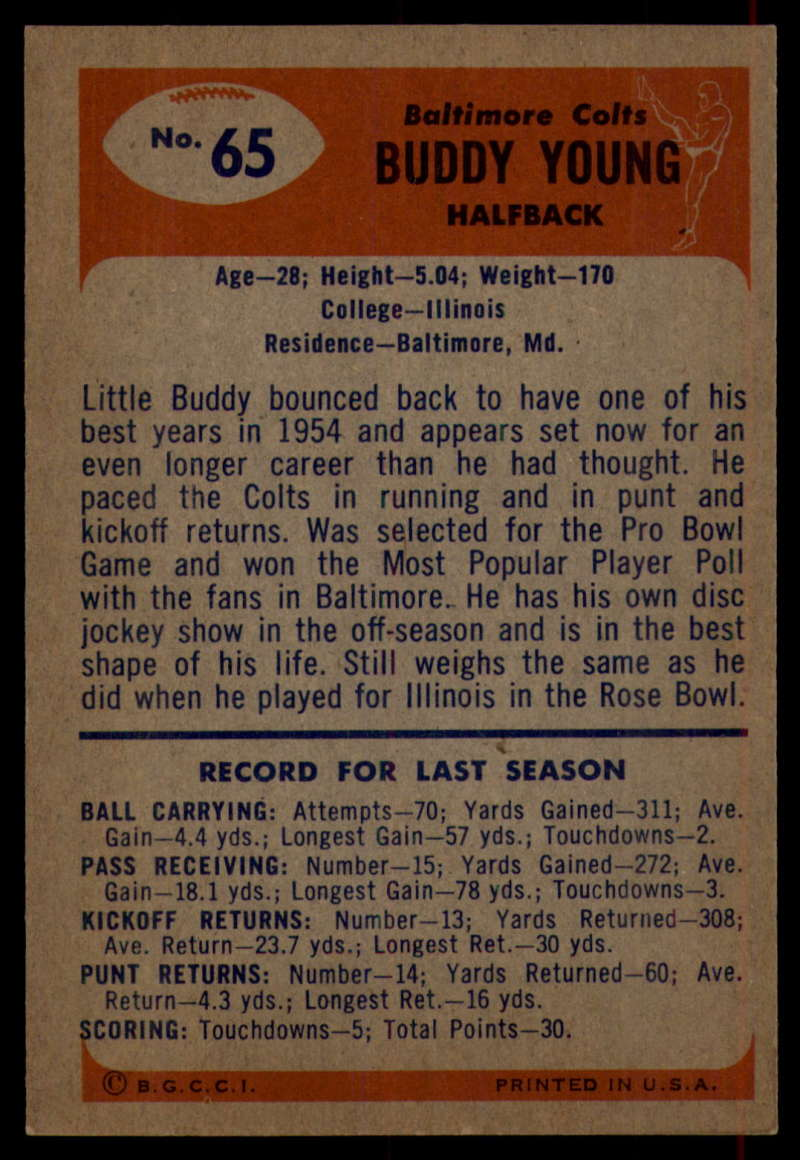 1955-Bowman-Football-1-70-Complete-your-set-Pick-your-card thumbnail 359