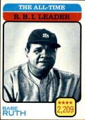 1973 Topps #474 Babe Ruth ATL NM+