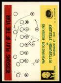 1964 Philadelphia #196 Bill McPeak Redskins Play of the Year EX/NM