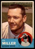1963 Topps #286 Stu Miller G Good