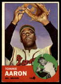 1963 Topps #46 Tommie Aaron G Good mark RC Rookie