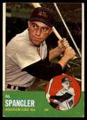 1963 Topps #77 Al Spangler G Good mark