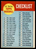 1963 Topps #79 Checklist 1-88 EX++ Excellent++
