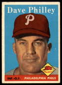 1958 Topps #116 Dave Philley UER VG/EX Very Good/Excellent
