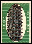 1961 Topps #9 Colts Team exmt o/c