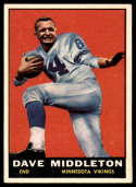 1961 Topps #81 Dave Middleton EX/NM