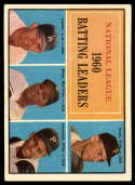 1961 Topps #41 Willie Mays/Clemente NL Batting Leaders EX Excellent