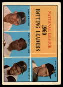 1961 Topps #41 Willie Mays/Clemente NL Batting Leaders VG/EX Very Good/Excellent