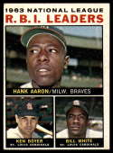 1964 Topps #11 Hank Aaron/Ken Boyer/Bill White NL R.B.I. Leaders EX++ Excellent++