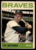 1964 Topps #35 Eddie Mathews G/VG Good/Very Good