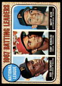 1968 Topps #1 Roberto Clemente/Tony Gonzalez/Matty Alou LL N.L. Batting Leaders VG/EX Very Good/Excellent
