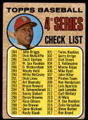 1968 Topps #278 Orlando Cepeda Checklist 284-370 VG Very Good