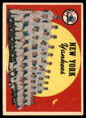 1959 Topps #510 Yankees Checklist VG Very Good