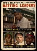 1964 Topps #7 Tommy Davis/Roberto Clemente/Dick Groat/Hank Aaron NL Batting Leaders G Good