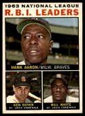 1964 Topps #11 Hank Aaron/Ken Boyer/Bill White NL R.B.I. Leaders VG Very Good