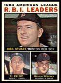 1964 Topps #12 Dick Stuart/Al Kaline/Harmon Killebrew AL R.B.I. Leaders EX Excellent