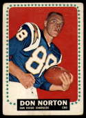 1964 Topps #169 Don Norton VG Very Good SP
