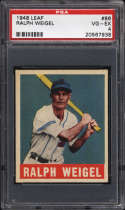1948-49 Leaf #86 Ralph Weigel PSA 4 RC Rookie