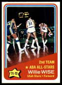 1972-73 Topps #254 Willie Wise AS NM-MT