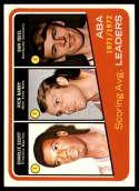 1972-73 Topps #259 Rick Barry/Dan Issel ABA League Leaders NM+