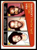1972-73 Topps #260 Artis Gilmore ABA League Leaders NM Near Mint