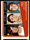 1972-73 Topps #264 Bill Melchionni/Larry Brown/Louie Dampier ABA League Leaders miscut